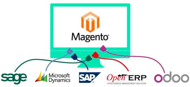 magento интеграции с външен софтуер