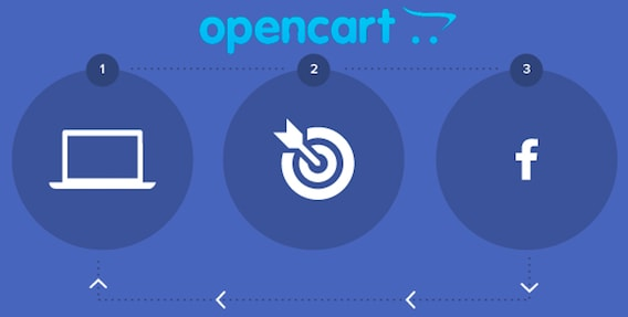 opencart extension facebook feed